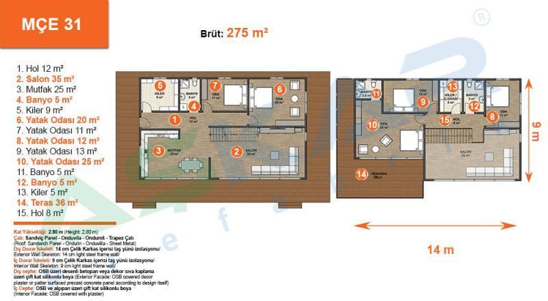 moduler çelik ev planı