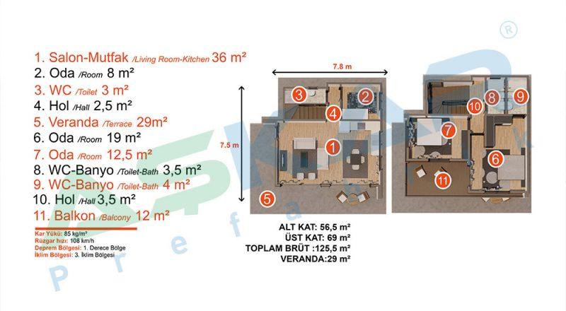 çelik ev modelleri izmir plan