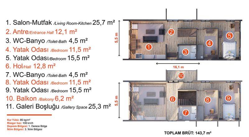 çelik ev modelleri planı